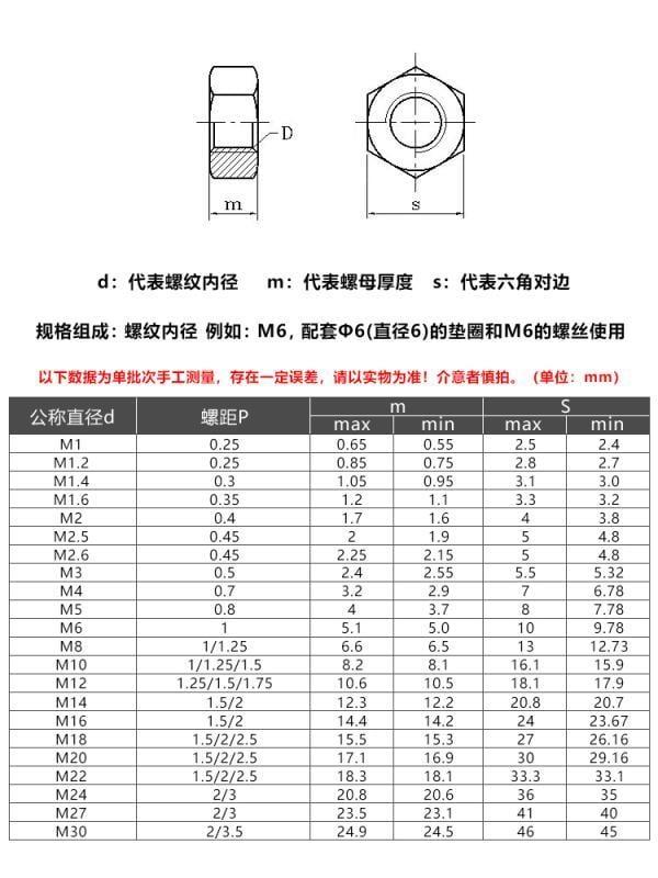 304不銹鋼六角螺母316螺帽201螺絲帽M1.6/M2/M2.5/M3/M4/M5-M10