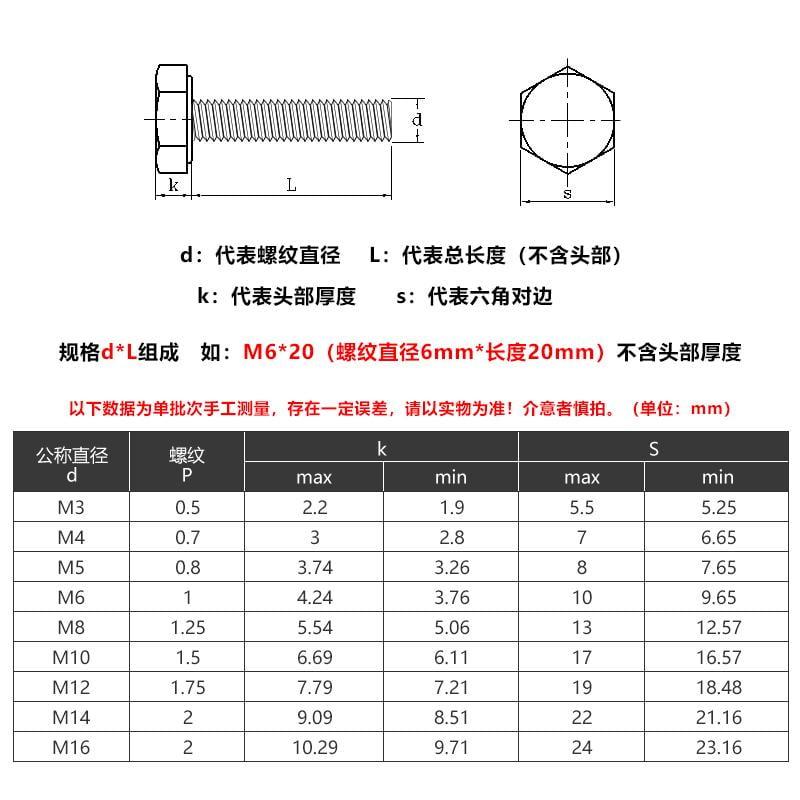12.9級外六角螺絲 高強度螺栓/螺釘(合金鋼)材質 M6*10-M6*150