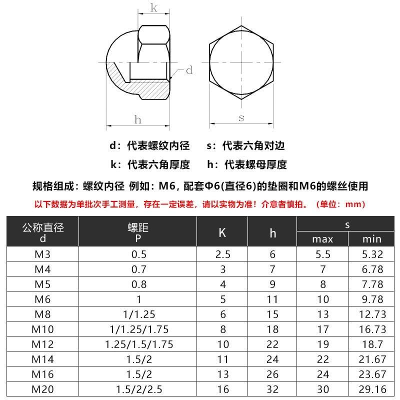 〖M3-M24〗304不銹鋼蓋型螺母螺帽裝飾螺絲帽蓋帽圓球頭蓋形螺母