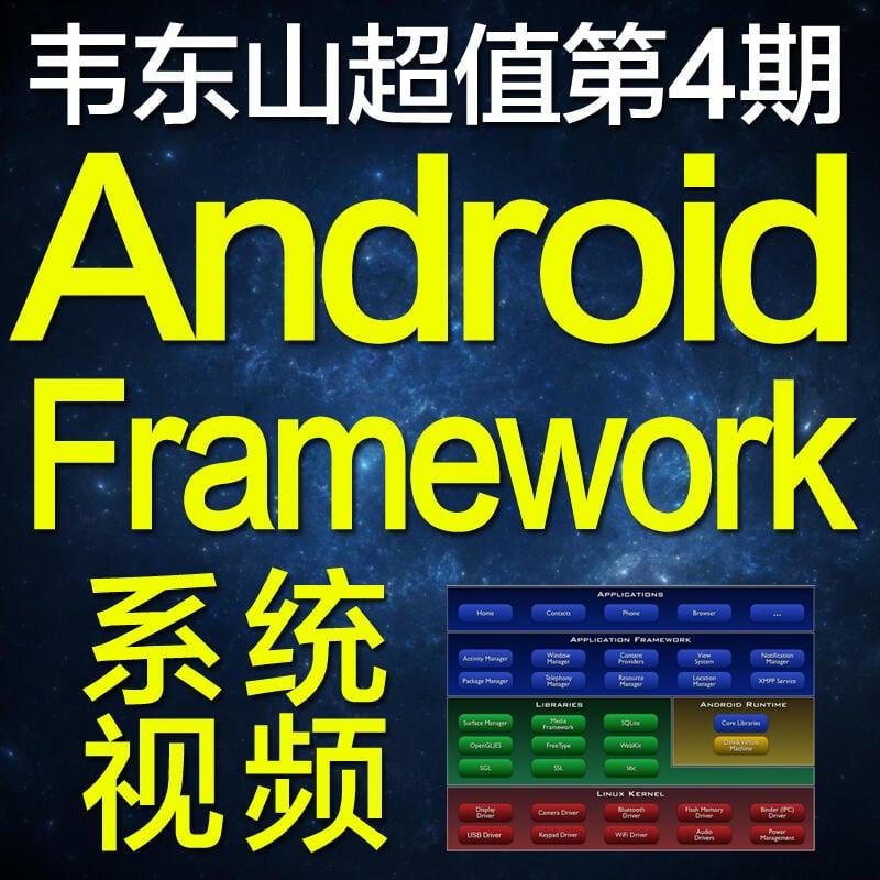 【金牌】韋東山Android視頻Linux開發板嵌入式安卓驅動正在錄制藍牙更新中