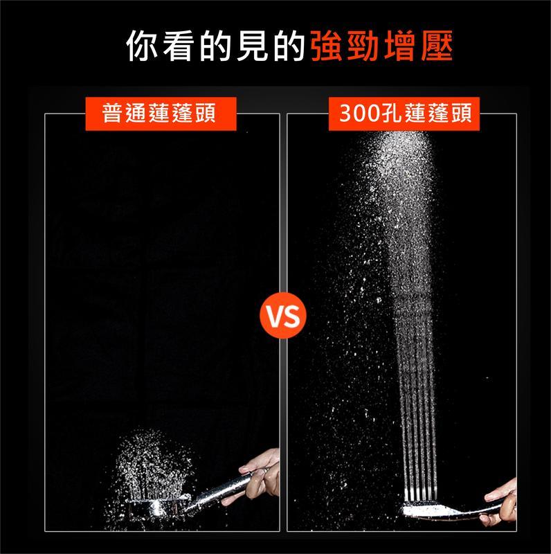【奇美原料 品質保證】300孔 浴室加壓蓮蓬頭 省水30% 加壓300% 300壯士 SPA 省水 加壓馬達