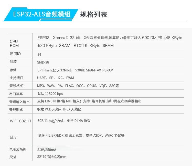 [芸庭樹] 安信可原廠 ESP32-A1S 音頻模組 WIFI藍牙雙模雙核 ALEXA 百度 語音識別