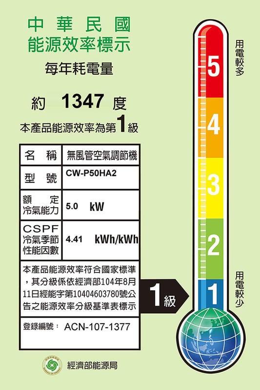 Panasonic國際 7-9坪 CW-P50HA2 右吹變頻冷暖窗型冷氣  有發票能申請補助