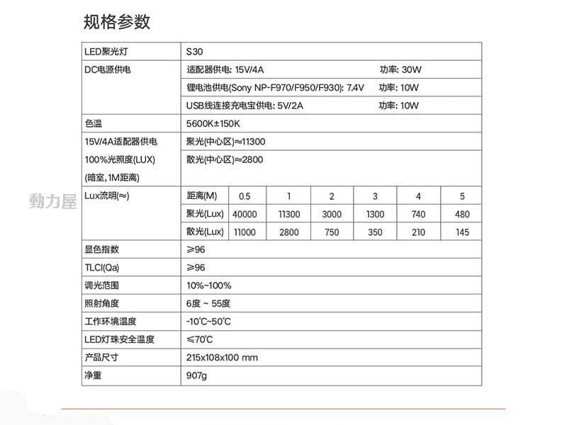 《動力屋 》(台灣公司貨)GODOX 神牛LED-S30 D 可調焦LED 聚光燈補光燈輔助燈 三燈套組