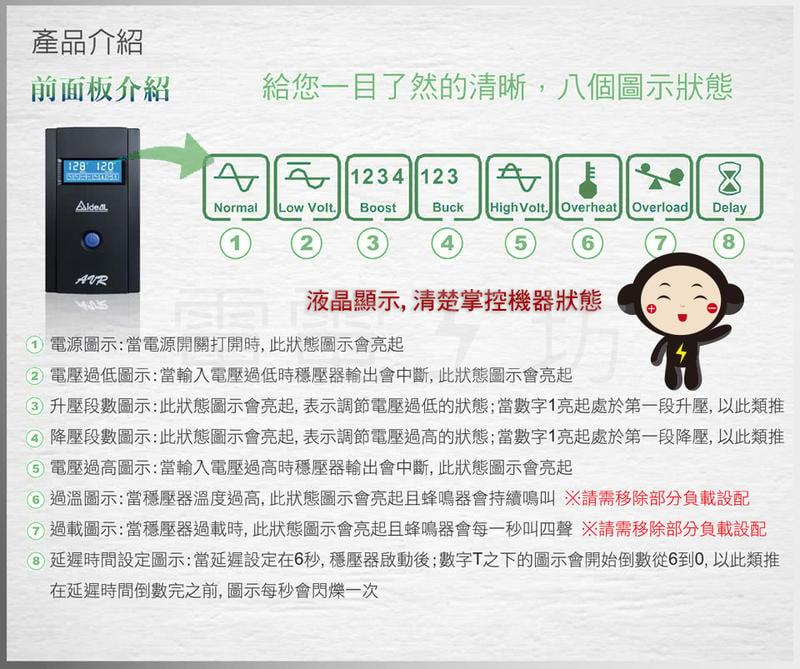 電電工坊-保固1-2年 數位化 IPTPro-2000 穩壓器 2KVA 台灣製造 全電子式八階穩壓 保護設備 過載短路