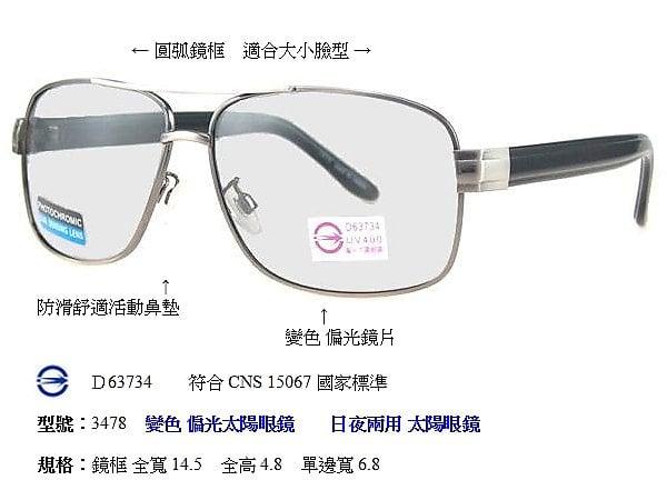 變色太陽眼鏡 品牌 偏光太陽眼鏡 運動太陽眼鏡 運動眼鏡 偏光眼鏡 自行車眼鏡 機車眼鏡 汽車司機眼鏡 台中休閒家