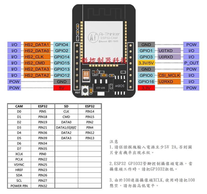 【微控制器科技】原裝正品 ESP32-CAM + OV2640攝像頭、WiFi藍牙開發板、QR識別 監控、ESP8266