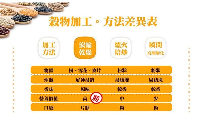 【田野仕】牛蒡銀耳精力粉(無糖)**300公克/包*作物純素材
