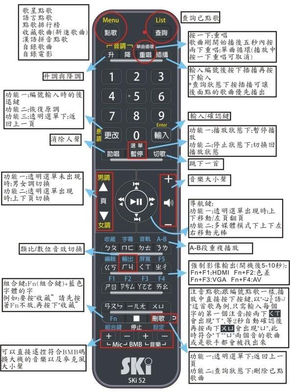 SKi 52 專業點歌遙控器(按鍵加鋼板超好按) 適用SK02/02SE SK03/03SE SK04 SKi 04HD