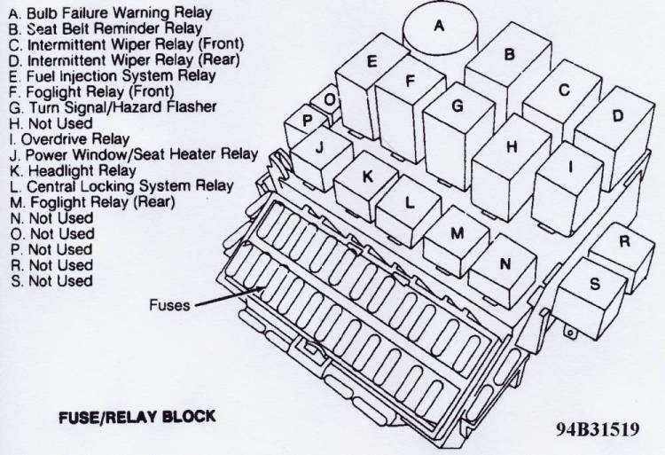 Audi A4 Manual Transmission Diagram Html on 1992 cadillac eldorado wiring diagram