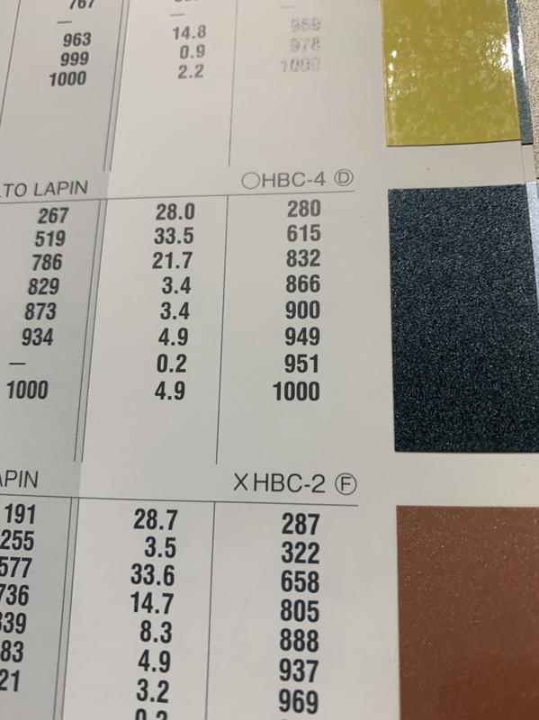 【振通油漆公司】日本ROCK原裝汽車烤漆 補漆 DIY SUZUKI 色號 ZY4 (AZURE GRAY) 100g