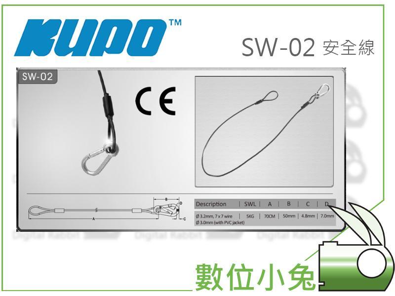 數位小兔【KUPO SW-02 安全線】載重5kg 70cm 安全繩 安全鋼索線 防掉繩 攝影棚 公司貨