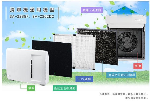 尚朋堂 空氣清淨機SA-2288F/SA-2262DC/SA-2285E專用活性碳濾網SA-T880(2盒)