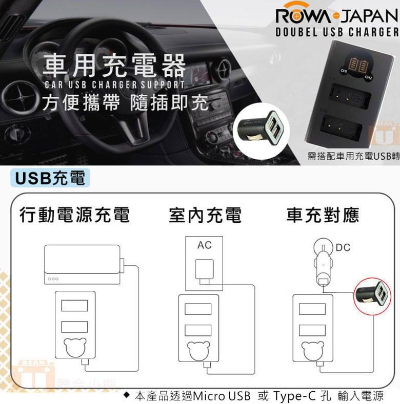 【聯合小熊】ROWA CANON LP-E5 LP-E6 LP-E8 LP-E12 LP-E17 雙槽充 usb充電器