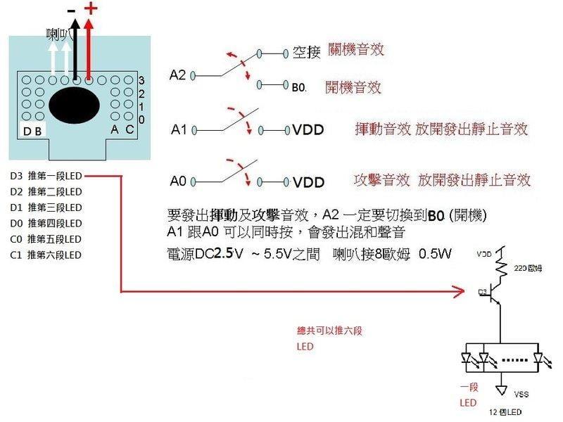 猩際大戰(STARR WARS)光劍音效IC_新版增加LED控制功能( 無提供代客焊接電路服務喔)