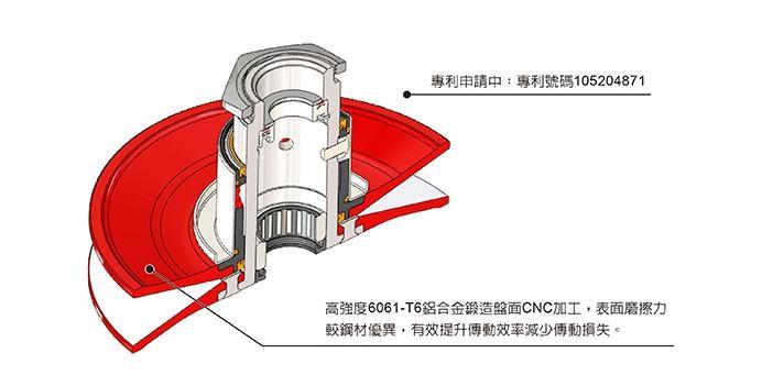 【優購愛馬】KOSO 輕量化鋁合金開閉盤 勁戰 四代勁戰 五代勁戰 BWS BWSR GTR GTRAERO RAY