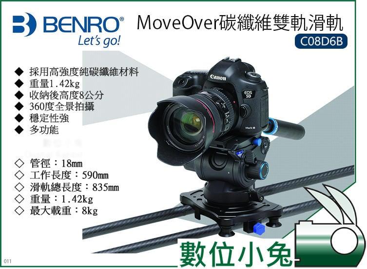 數位小兔【BENRO MoveOver 碳纖維雙軌滑軌 C08D6B】滑軌 雙軌 MoveOver 碳纖維 360全景