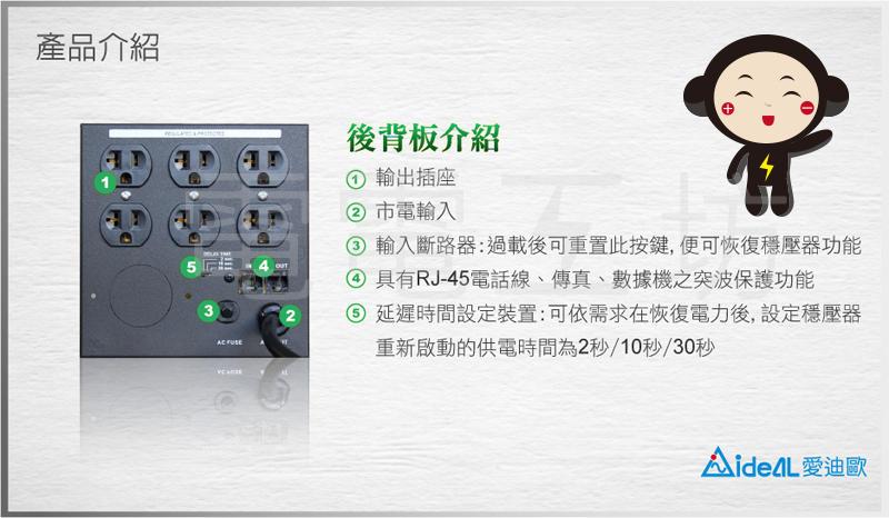 賣高品質數位式穩壓器 PS Pro-4000L 4KVA 台灣製造 防雷 電壓不穩 電燈閃爍 電力不足 挖礦 虛擬幣必備