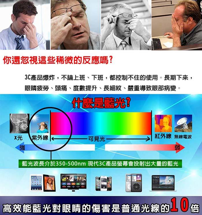 濾藍光眼鏡 抗紫外線 無度數 防3c眼鏡 保護眼睛 台灣製造