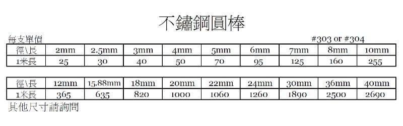 YJF - 不鏽鋼圓棒 白鐵圓棒  不鏽鋼304、303棒條、實心棒、金屬材料