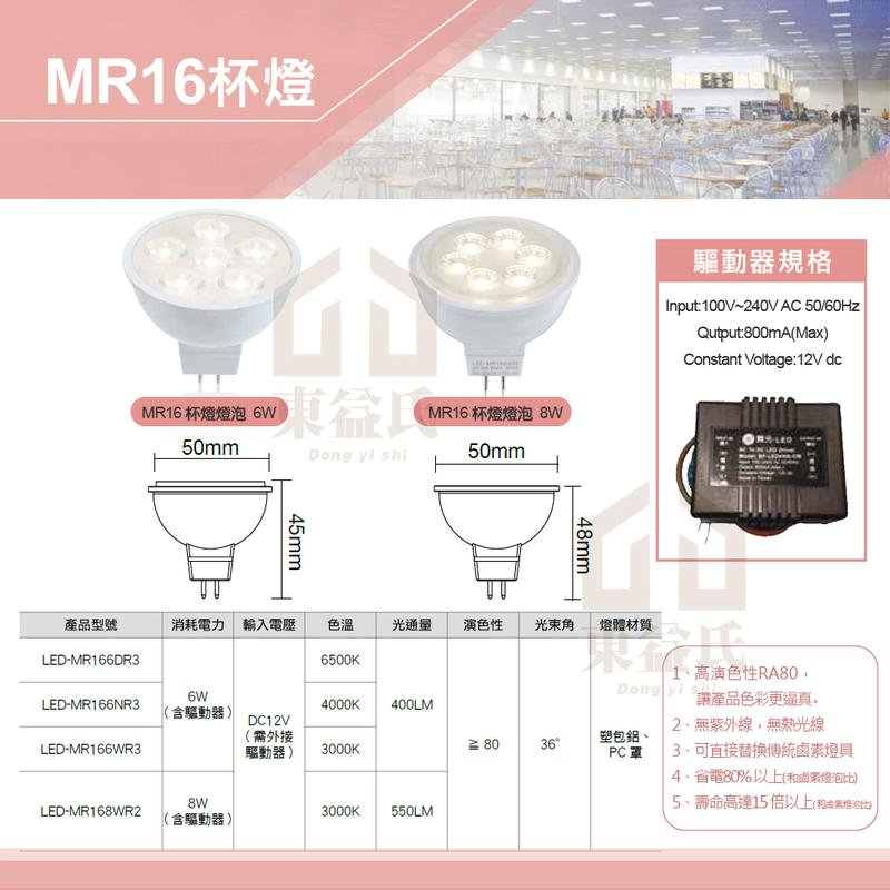 含稅 舞光LED MR16 專屬變壓器保固2年 6W 8W 杯燈投射燈泡DC12V 36度 軌道燈泡【東益氏】