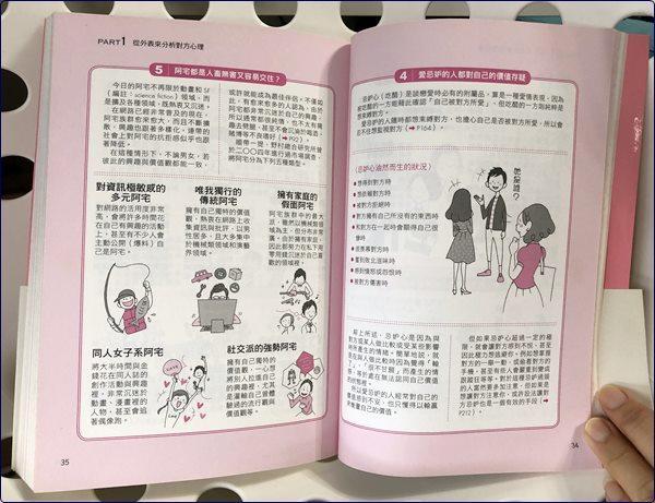 【貝貝二手鋪】 二手~圖解戀愛心理學~澀谷昌三/著~約六,七成新~北市可自取