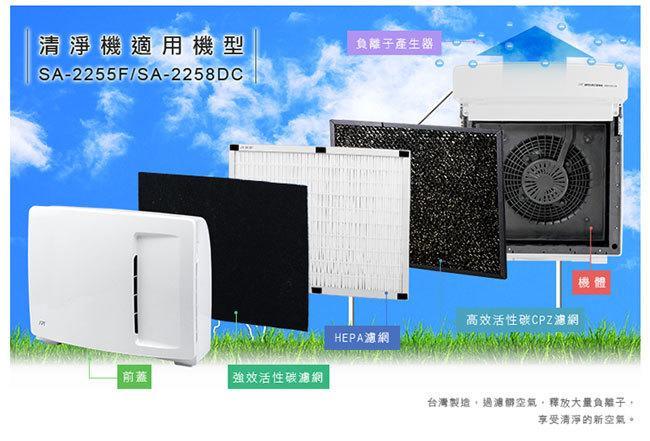 尚朋堂 空氣清淨機SA-2258DC/SA-2203C-H2/SA-2255F專用活性碳濾網SA-T550