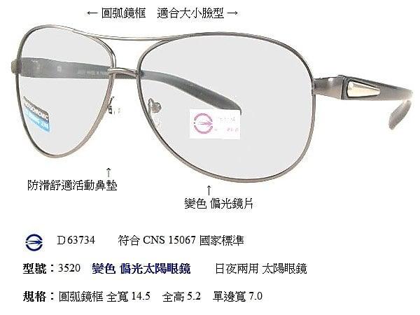 變色太陽眼鏡 推薦 偏光太陽眼鏡 運動太陽眼鏡 運動眼鏡 偏光眼鏡 自行車眼鏡 機車眼鏡 貨車司機眼鏡 台中休閒家