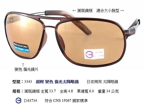 變色太陽眼鏡 選擇 偏光太陽眼鏡 運動太陽眼鏡 運動眼鏡 偏光眼鏡 超輕眼鏡 司機眼鏡 騎車眼鏡 台中休閒家