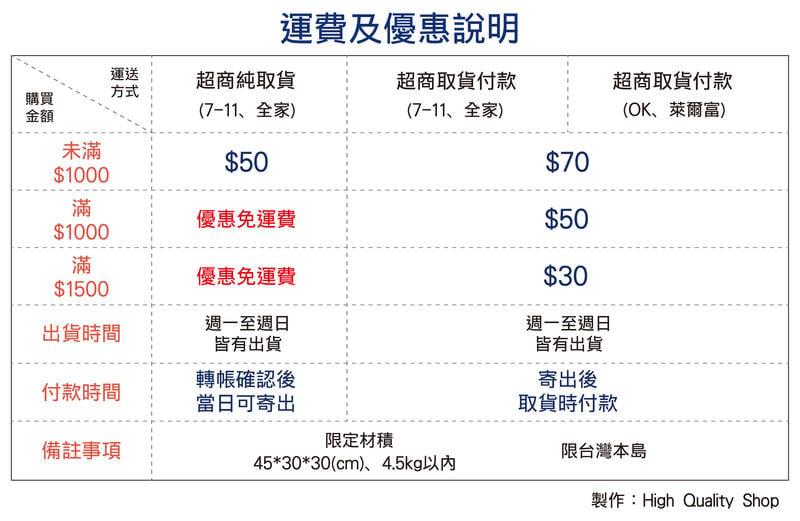 遊戲王 RC03-JP013 恐龍摔角手潘克拉辛三角龍 (亮面) (19SP-JP502 SOFU)