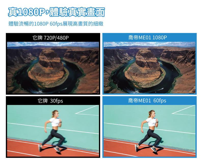 Lantic 喬帝 ME01 智能影音同步分享器 MagicEther 【全系統支援】【 FULL HD 鏡射 投屏】