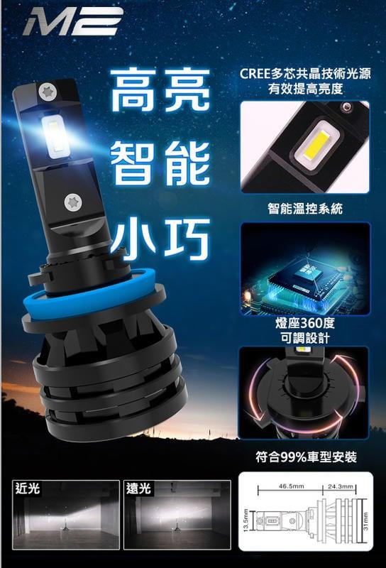 興榮汽配- M2 LED大燈 智能小巧款 H4/HS1/H7/H8/H11/H16/9005/9006