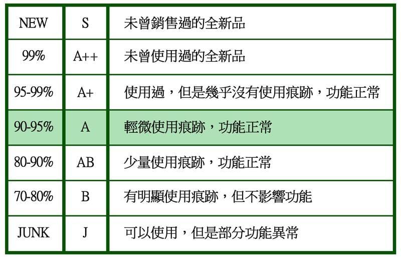 中古 CANON EF 24-85 F3.5-4.5 全幅 (5D 6D 1D 24-105 24-70 )#00389