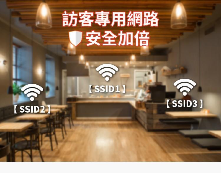 【免運送按摩器】TOTOLINK A810R AC1200 雙頻 無線寬頻分享器 路由器 中繼器 家長時間管理 頻寬管