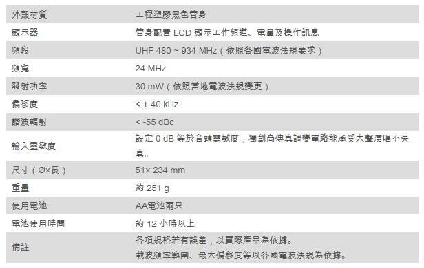 【好康投影機】MIPRO ACT-314/ACT-32H*4 1U四頻道自動選訊接收機~來電詢問享優惠~歡迎洽詢~
