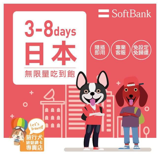【原生線路】 日本網卡【3-8天4G不降速吃到飽】【贈卡套取卡針】 4G 高速上網卡SIM卡 全區可用 隨插即用 現貨