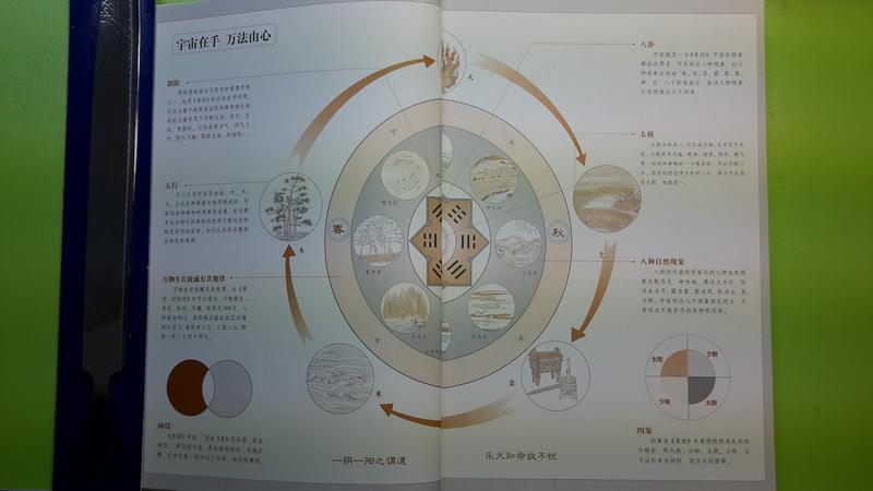 【世雄書屋】圖解易經-一本終於可以讀懂的易經 祖行編著 陝西師範大學出版社 2007年2月