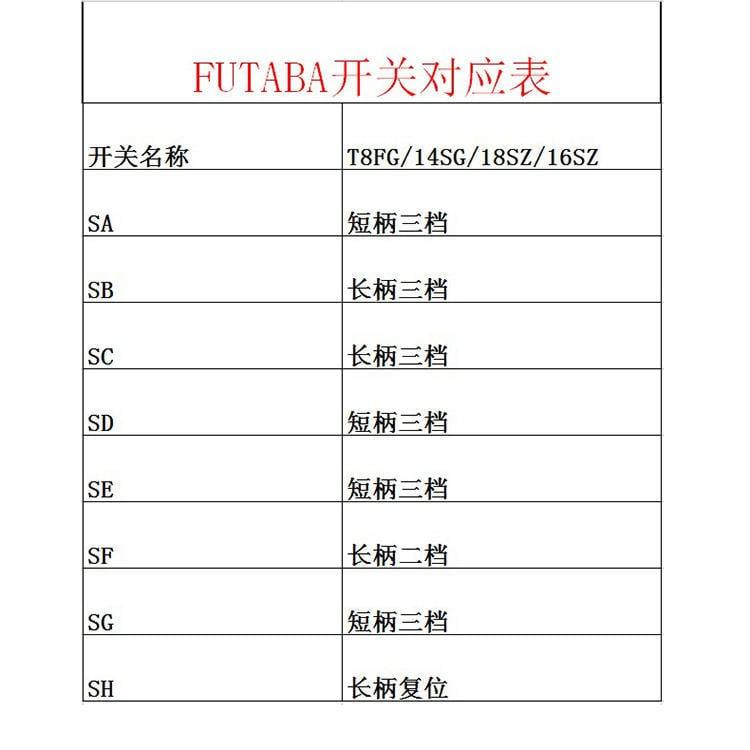 【偉力玩具館】FUTABA 遙控器開關撥桿 二段 三段 復位 可用T8FG 14SG 16SZ 18SZ