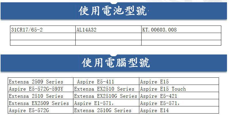 Acer宏基Aspire E5-571 E1-571 E5-572G E14 2510G筆記本電腦