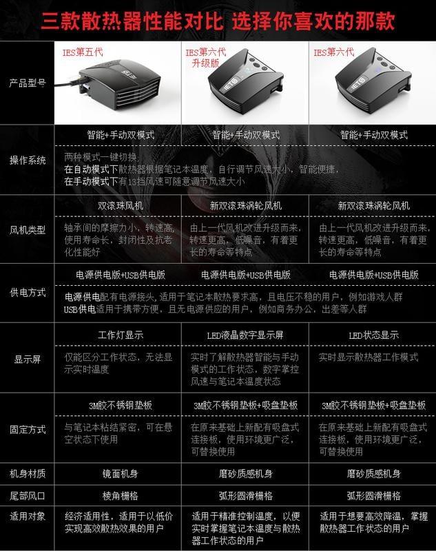 【特惠】ETS六代 筆記本抽風式散熱器側吸式戴爾聯想電腦風扇17機14寸15.6NB散熱座—行運時代
