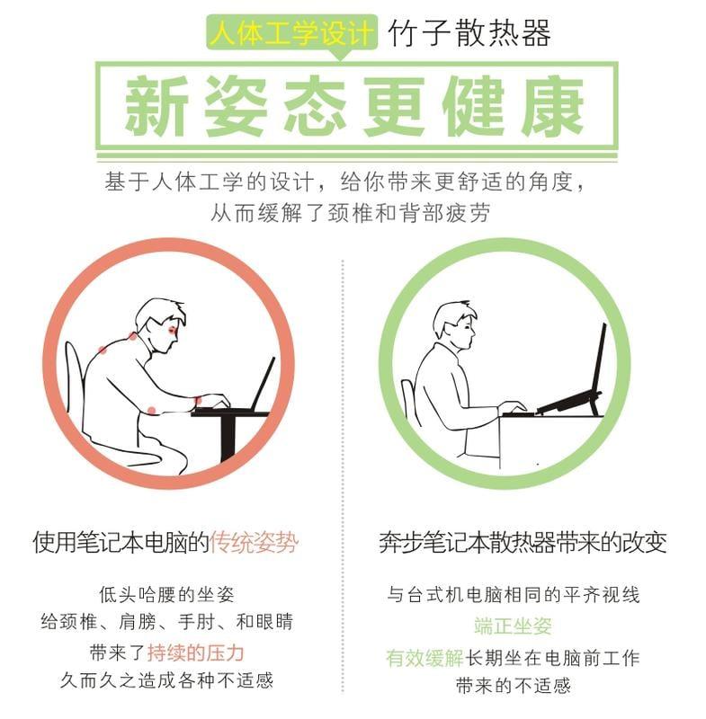 【特惠】電腦底座竹子支架墊板筆記本散熱器LYH4007—行運時代
