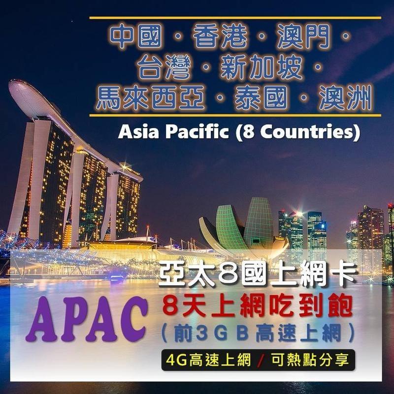 現貨免設定 8天3GB上網吃到飽 泰國上網卡 中國大陸 香港 澳門 新加坡 台灣 馬來西亞 澳洲網路SIM卡 出國漫遊卡