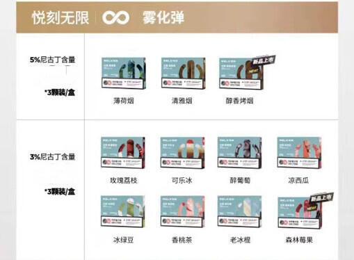 【RELX悅刻4代煙彈一盒3入】原廠正品 口味齊全  露天拍賣