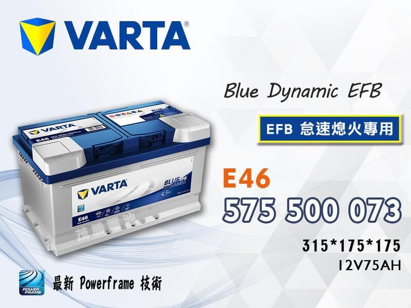 【茂勝電池】VARTA 華達 E46 EFB 575500073 支援 怠速熄火 德國製 Focus Kuga 適用