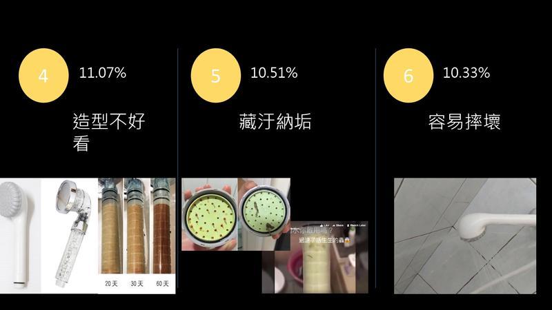 [3Mwater 全館正品含稅] Shower Care除氯蓮蓬頭濾心(2入) / 有效降低餘氯 / 日本食品級亞硫酸鈣