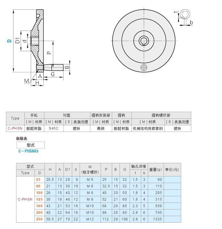 【滿199發貨】代替米思米樹脂實心手輪C-PHSN63/80/100/125/160/200/250