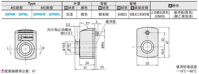 【滿199發貨】代替米思米小型位置顯示器 DPNR/DPNL2/3/4/5/6