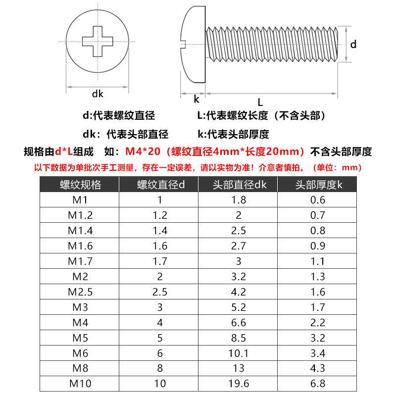 ⚙️M3*4-30mm十字槽圓頭螺絲正宗316不銹鋼盤頭機螺絲釘耐海水腐蝕