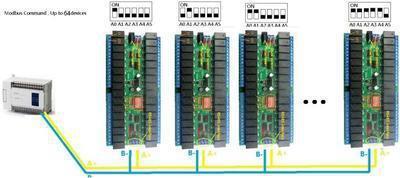 【緣來】12V 32通道RS485繼電器 Modbus RTU協議 串口遙控開關PLC控制板