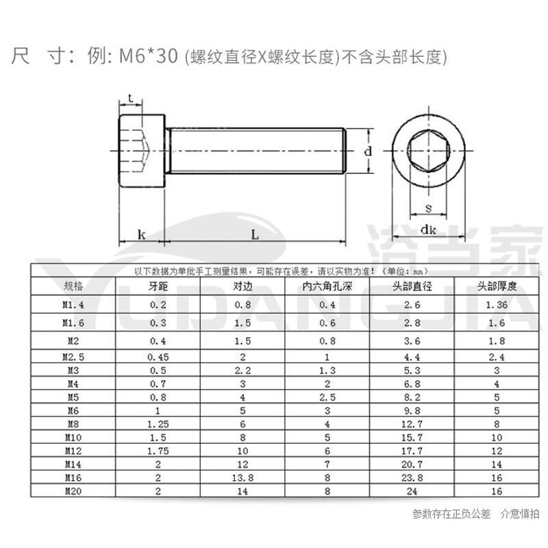 優質 304不銹鋼內六角螺絲內六角螺栓M14*30/35/40/45/50/60/70-150